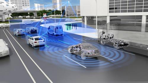 Die Sensorik hat alles im Blick mit Ultraschall, Kameras, Laser, Radar und Lidar.